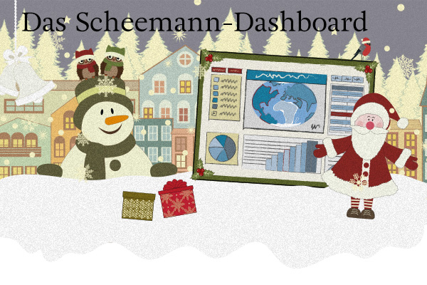 Snowman Dashboard DE Blog